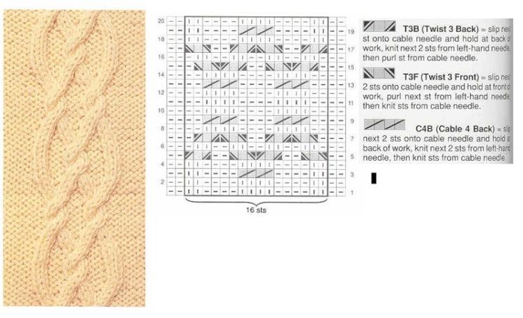 Схема вязания аранов на спицах со схемами