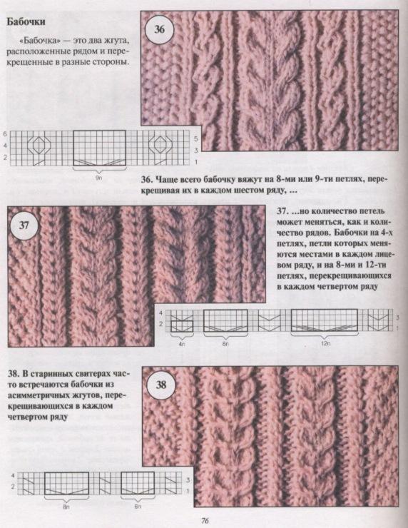 схемы жгутов вязания спицами фото