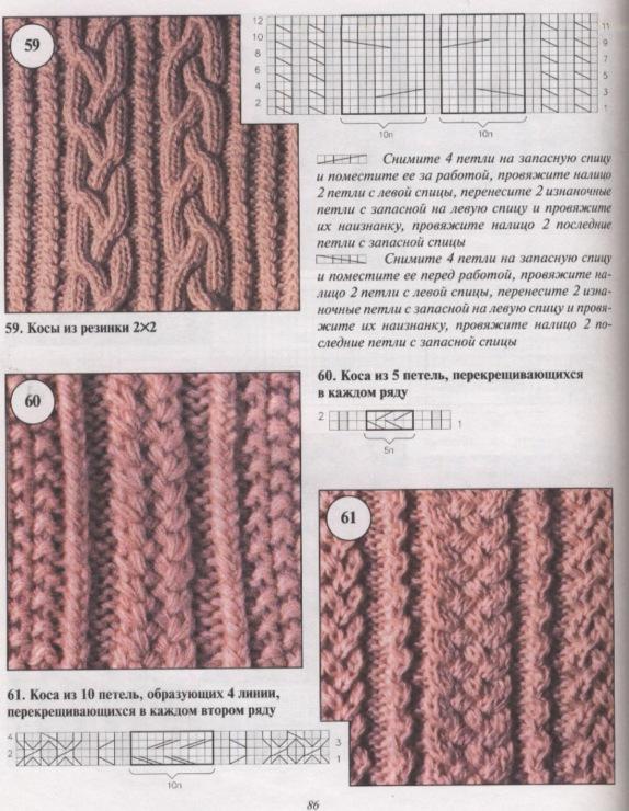 Вязание на машине схемы косы 87