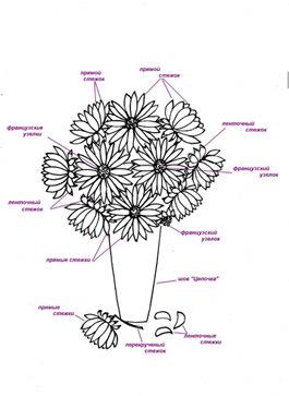Схемы для плетения бисером колокольчик