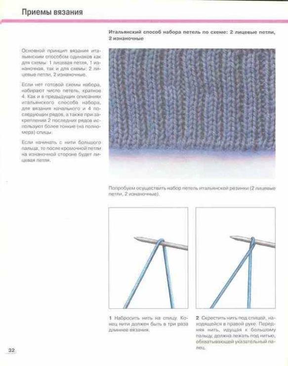 Итальянский набор для резинки 2 на 2 при круговом вязании