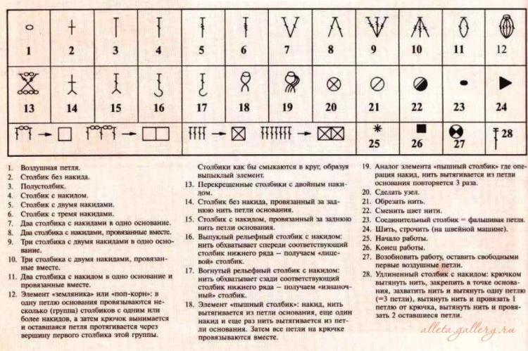Значение символов для вязания