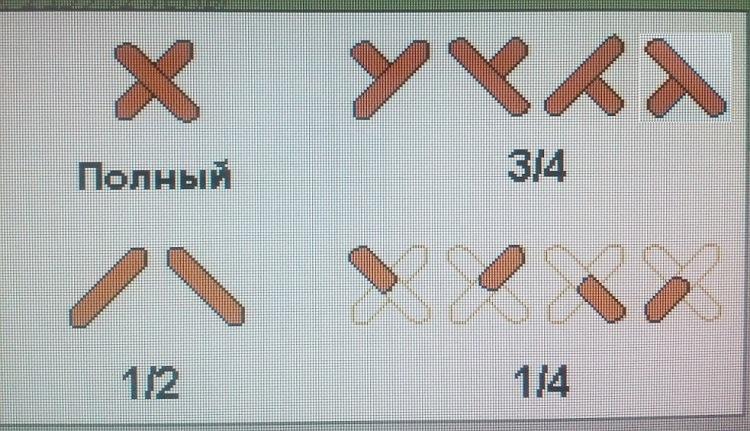 Виды креста вышивка крестом схемы для вышивки