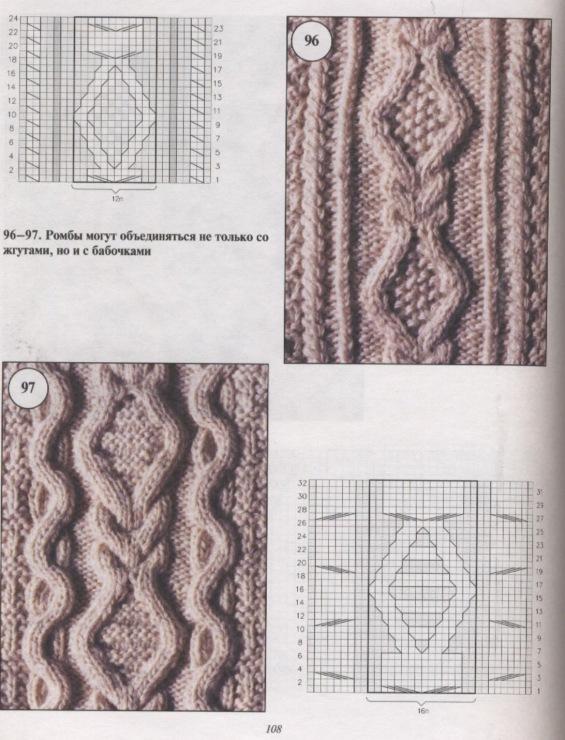 Схема вязания спицами.косы